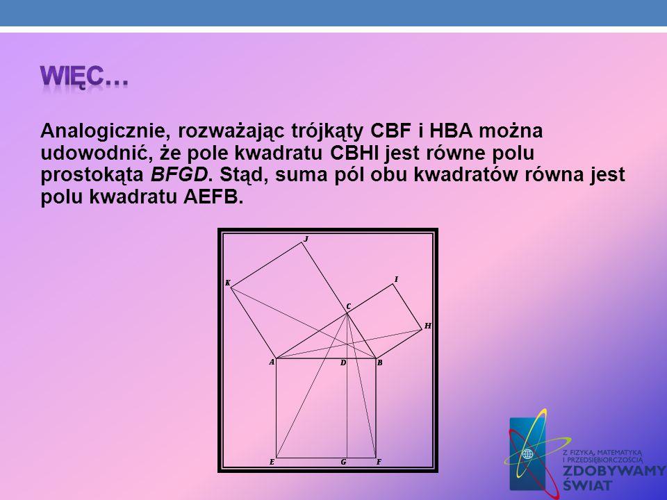 Analogicznie, rozważając trójkąty CBF i HBA można udowodnić, że pole kwadratu CBHI jest równe polu prostokąta BFGD. Stąd, suma pól obu kwadratów równa
