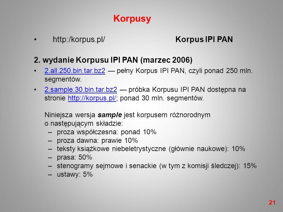 http:/korpus.pl/Korpus IPI PAN 2. wydanie Korpusu IPI PAN (marzec 2006) 2.all.250.bin.tar.bz2 — pełny Korpus IPI PAN, czyli ponad 250 mln. segmentów.2