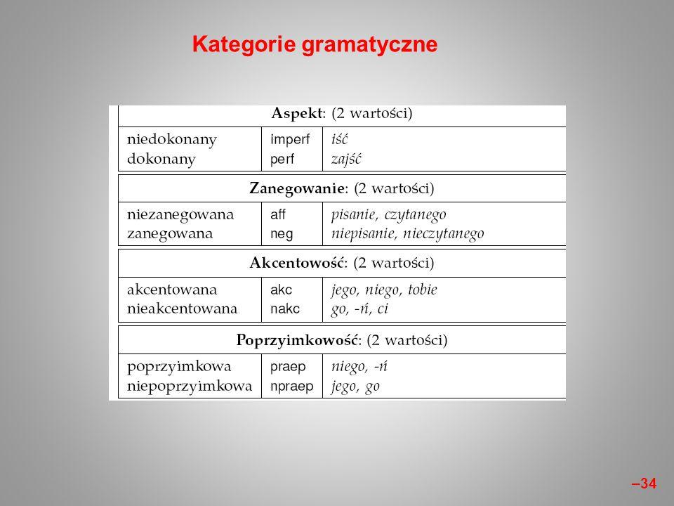 Kategorie gramatyczne –34