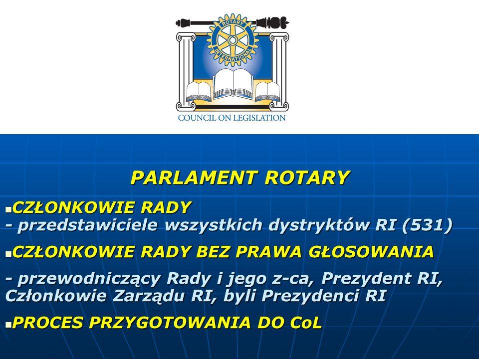PARLAMENT ROTARY CZŁONKOWIE RADY - przedstawiciele wszystkich dystryktów RI (531) CZŁONKOWIE RADY - przedstawiciele wszystkich dystryktów RI (531) CZŁONKOWIE RADY BEZ PRAWA GŁOSOWANIA CZŁONKOWIE RADY BEZ PRAWA GŁOSOWANIA - przewodniczący Rady i jego z-ca, Prezydent RI, Członkowie Zarządu RI, byli Prezydenci RI PROCES PRZYGOTOWANIA DO CoL PROCES PRZYGOTOWANIA DO CoL