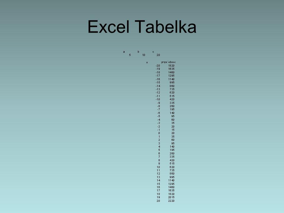 Excel Tabelka