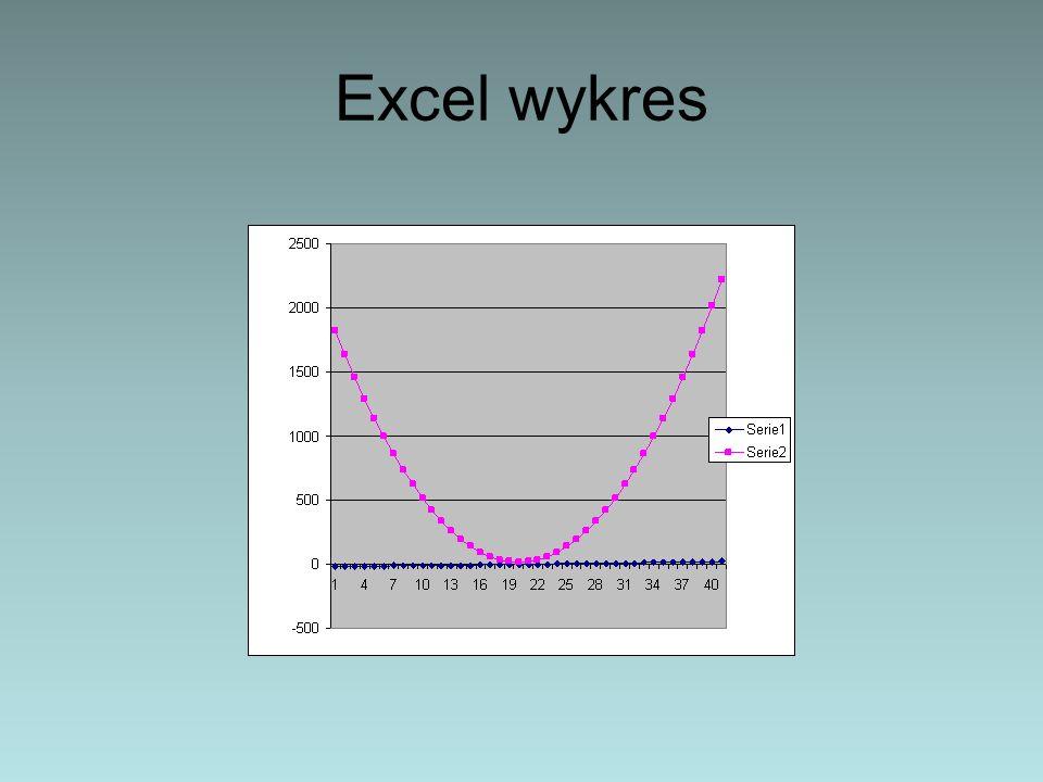 Excel wykres