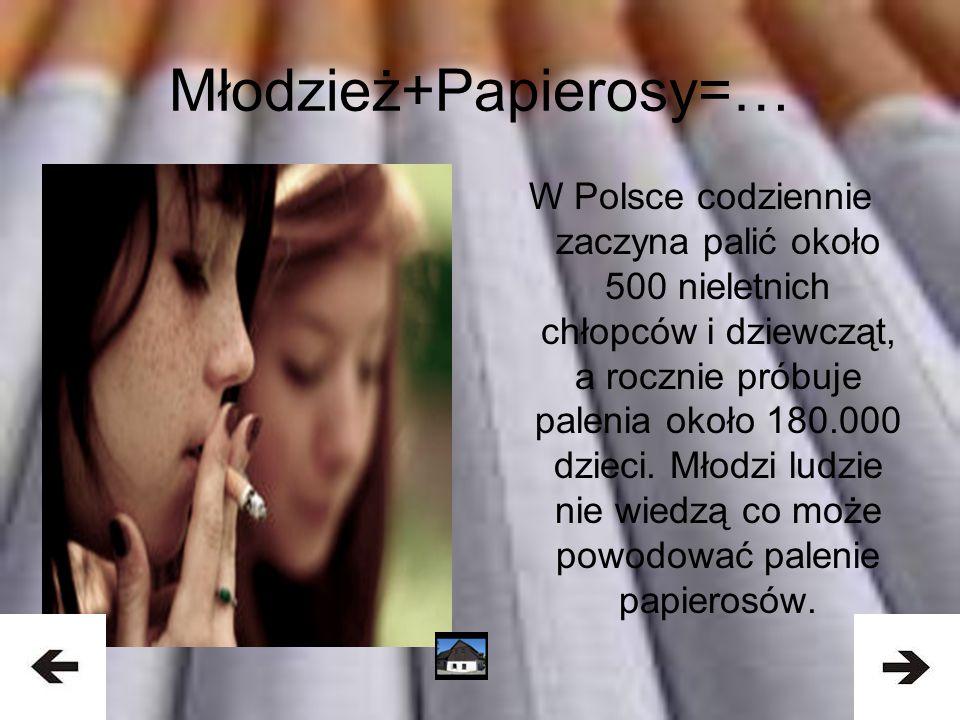 Młodzież+Papierosy=… W Polsce codziennie zaczyna palić około 500 nieletnich chłopców i dziewcząt, a rocznie próbuje palenia około 180.000 dzieci. Młod