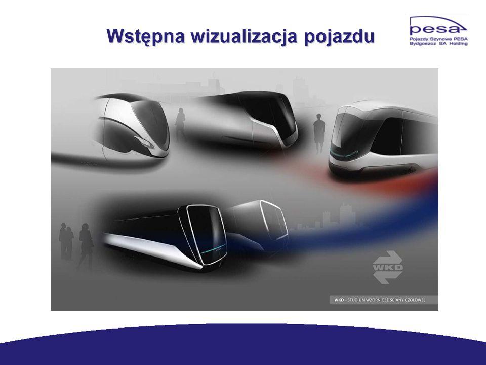 Wstępna wizualizacja pojazdu