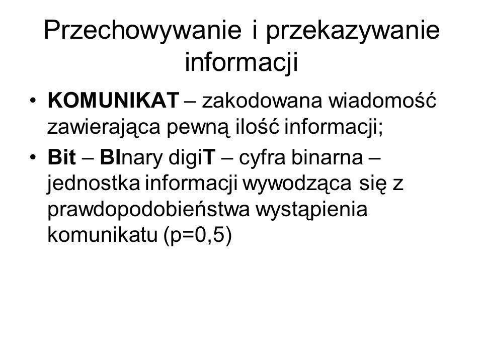 Przechowywanie i przekazywanie informacji KOMUNIKAT – zakodowana wiadomość zawierająca pewną ilość informacji; Bit – BInary digiT – cyfra binarna – jednostka informacji wywodząca się z prawdopodobieństwa wystąpienia komunikatu (p=0,5)