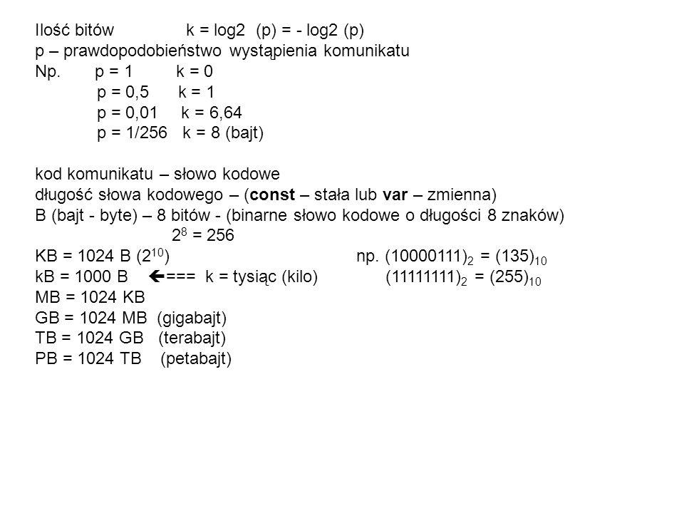Ilość bitów k = log2 (p) = - log2 (p) p – prawdopodobieństwo wystąpienia komunikatu Np.