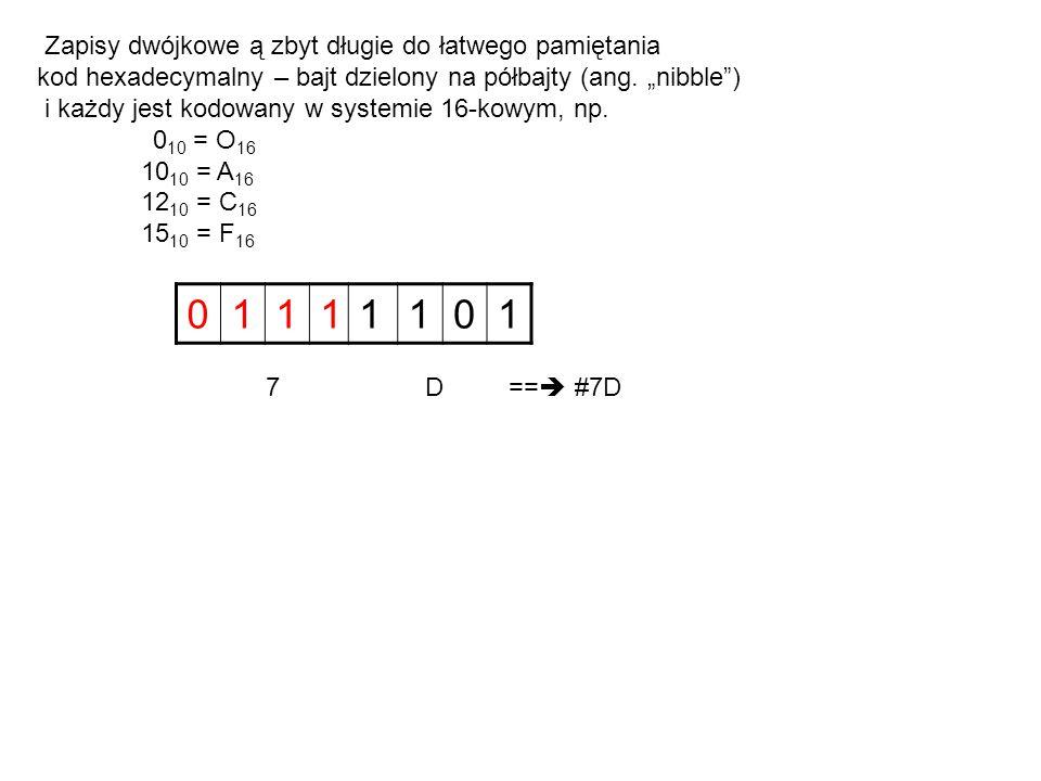 Zapisy dwójkowe ą zbyt długie do łatwego pamiętania kod hexadecymalny – bajt dzielony na półbajty (ang.
