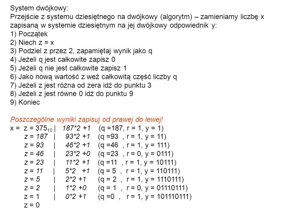 System dwójkowy: Przejście z systemu dziesiętnego na dwójkowy (algorytm) – zamieniamy liczbę x zapisaną w systemie dziesiętnym na jej dwójkowy odpowiednik y: 1) Początek 2) Niech z = x 3) Podziel z przez 2, zapamiętaj wynik jako q 4) Jeżeli q jest całkowite zapisz 0 5) Jeżeli q nie jest całkowite zapisz 1 6) Jako nową wartość z weź całkowitą część liczby q 7) Jeżeli z jest różna od zera idź do punktu 3 8) Jeżeli z jest równe 0 idź do punktu 9 9) Koniec Poszczególne wyniki zapisuj od prawej do lewej.