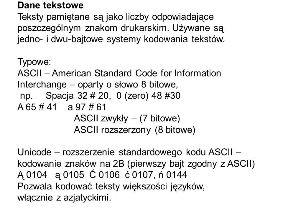 Dane tekstowe Teksty pamiętane są jako liczby odpowiadające poszczególnym znakom drukarskim.