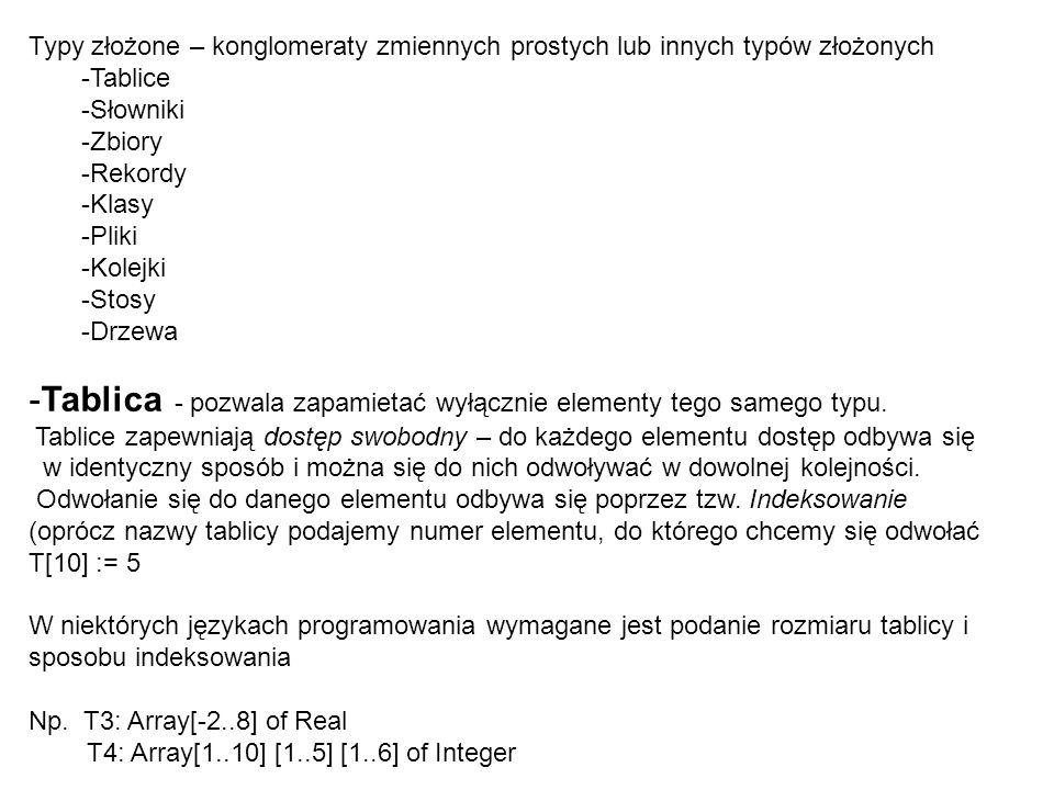 Typy złożone – konglomeraty zmiennych prostych lub innych typów złożonych -Tablice -Słowniki -Zbiory -Rekordy -Klasy -Pliki -Kolejki -Stosy -Drzewa -Tablica - pozwala zapamietać wyłącznie elementy tego samego typu.