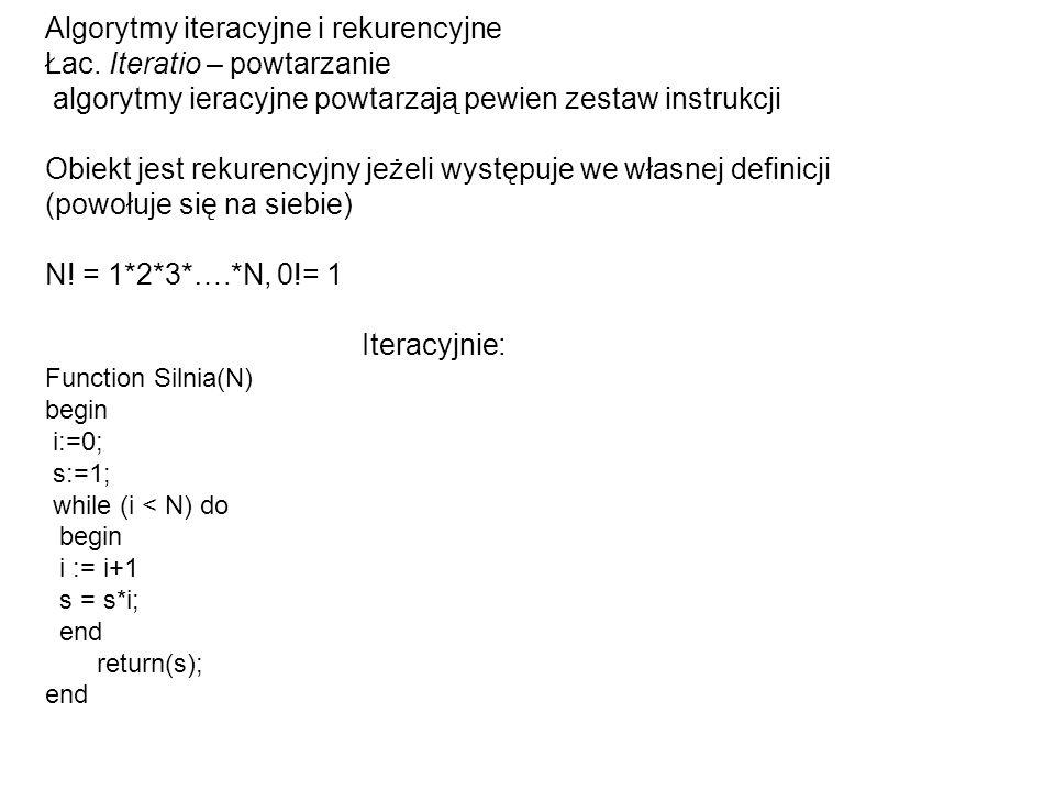 Algorytmy iteracyjne i rekurencyjne Łac.