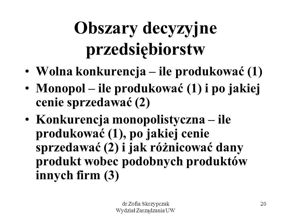 dr Zofia Skrzypczak Wydział Zarządzania UW 20 Obszary decyzyjne przedsiębiorstw Wolna konkurencja – ile produkować (1) Monopol – ile produkować (1) i