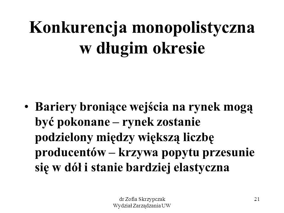 dr Zofia Skrzypczak Wydział Zarządzania UW 21 Konkurencja monopolistyczna w długim okresie Bariery broniące wejścia na rynek mogą być pokonane – rynek