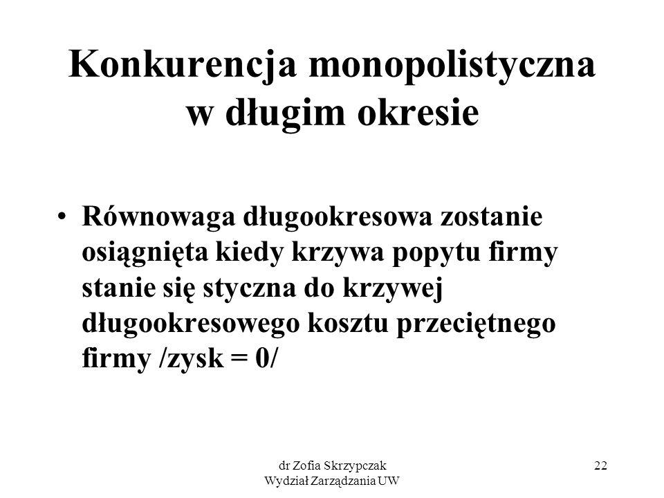 dr Zofia Skrzypczak Wydział Zarządzania UW 22 Konkurencja monopolistyczna w długim okresie Równowaga długookresowa zostanie osiągnięta kiedy krzywa po