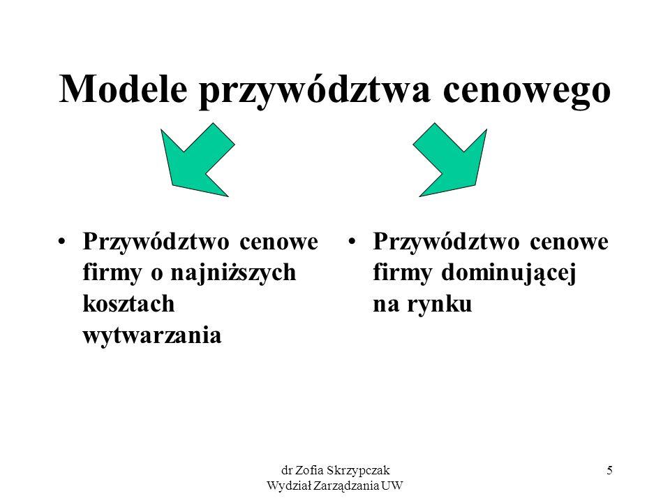 dr Zofia Skrzypczak Wydział Zarządzania UW 5 Modele przywództwa cenowego Przywództwo cenowe firmy o najniższych kosztach wytwarzania Przywództwo cenow
