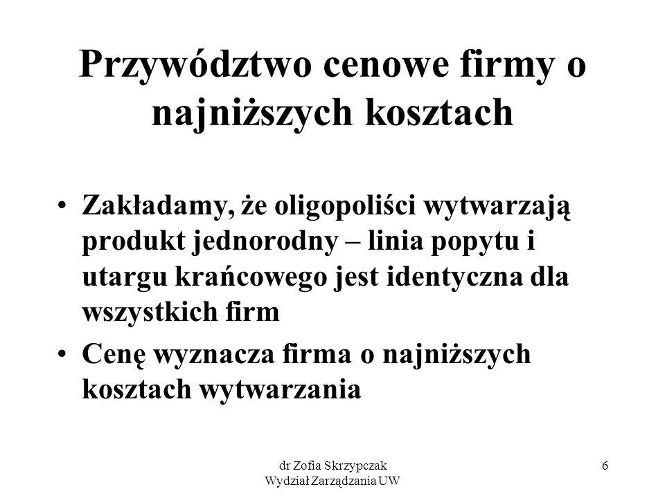 dr Zofia Skrzypczak Wydział Zarządzania UW 6 Przywództwo cenowe firmy o najniższych kosztach Zakładamy, że oligopoliści wytwarzają produkt jednorodny