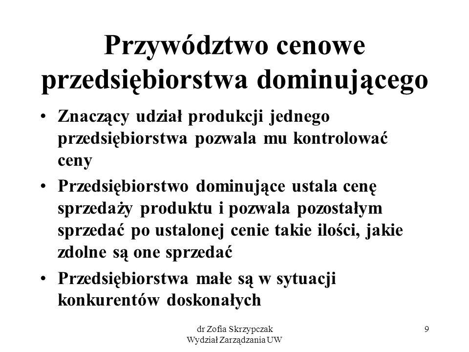 dr Zofia Skrzypczak Wydział Zarządzania UW 9 Przywództwo cenowe przedsiębiorstwa dominującego Znaczący udział produkcji jednego przedsiębiorstwa pozwa