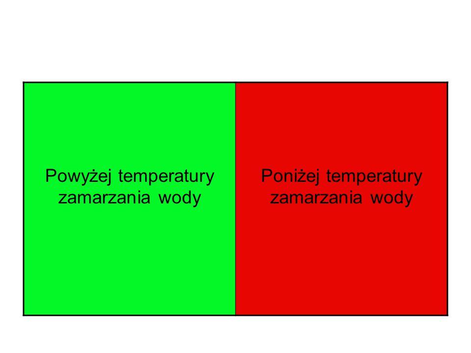 Powyżej temperatury zamarzania wody Poniżej temperatury zamarzania wody