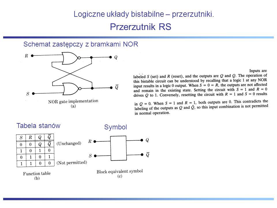 Logiczne układy bistabilne – przerzutniki. Schemat zastępczy z bramkami NOR Tabela stanów Symbol Przerzutnik RS