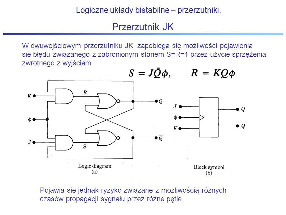 Przerzutnik JK Logiczne układy bistabilne – przerzutniki. W dwuwejściowym przerzutniku JK zapobiega się możliwości pojawienia się błędu związanego z z
