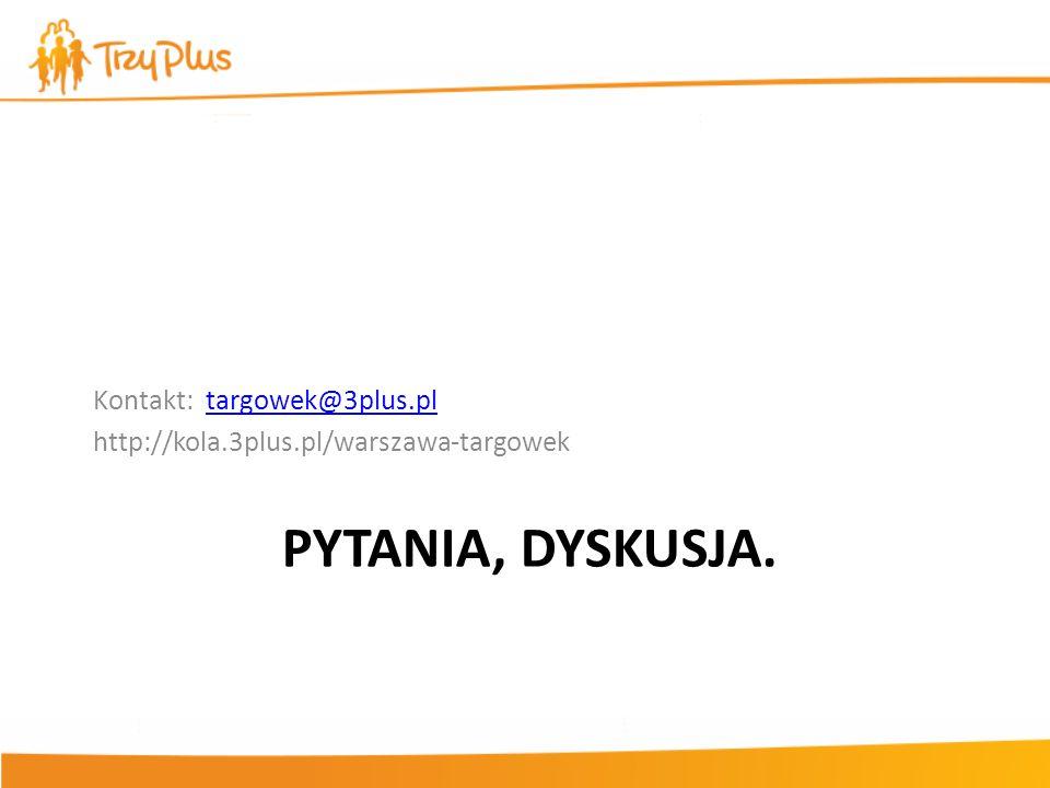 PYTANIA, DYSKUSJA.