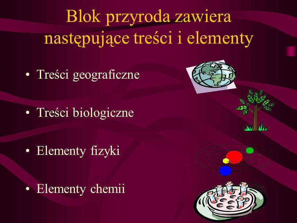 Drugi etap edukacyjny obejmuje następujące przedmioty Język polski Historia i społeczeństwo Sztuka /plastyka, muzyka/ Język obcy Matematyka Przyroda T