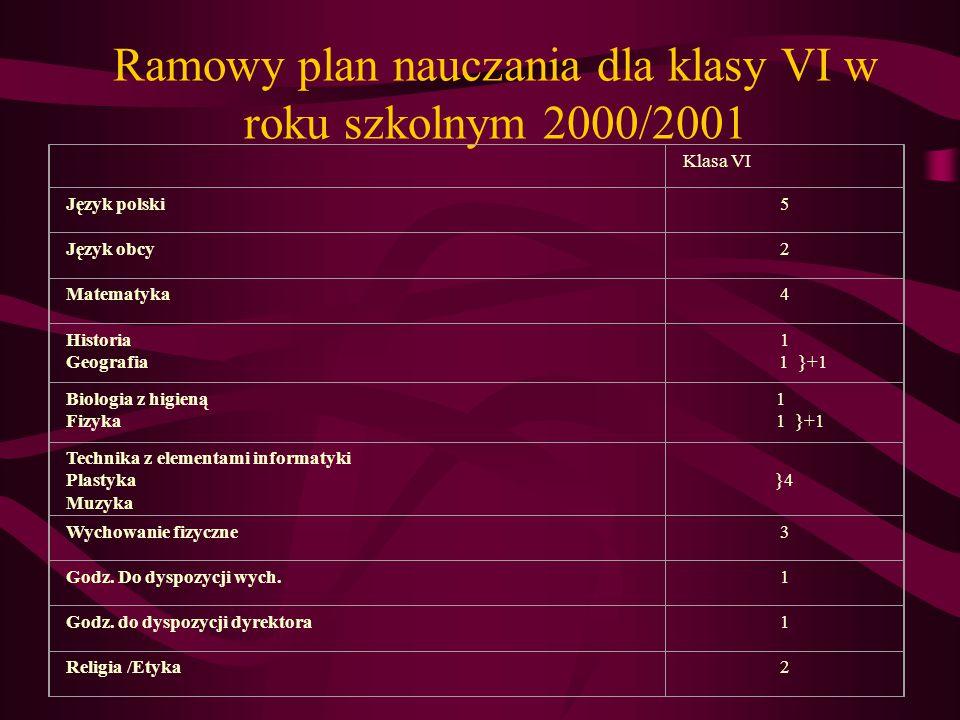 Ramowy plan nauczania dla szkoły podstawowej II ETAP EDUKACYJNY ( kl. IV-VI ) ZAJĘCIA EDUKACYJNELiczba godzin tygodniowo W ciągu trzech lat Język pols