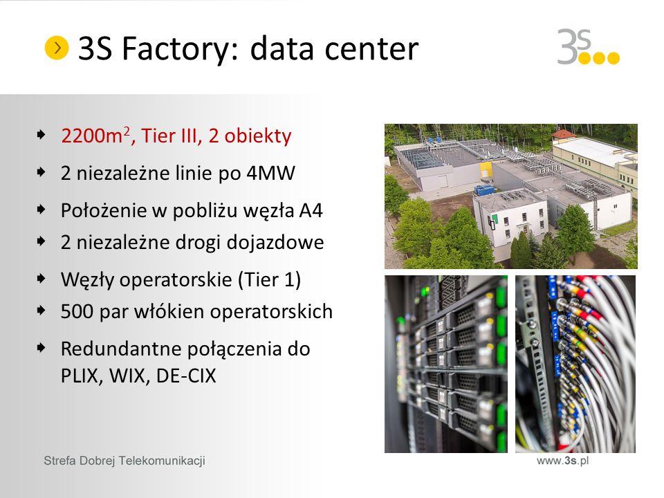  2200m 2, Tier III, 2 obiekty  2 niezależne linie po 4MW  Położenie w pobliżu węzła A4  2 niezależne drogi dojazdowe  Węzły operatorskie (Tier 1)  500 par włókien operatorskich  Redundantne połączenia do PLIX, WIX, DE-CIX 3S Factory: data center