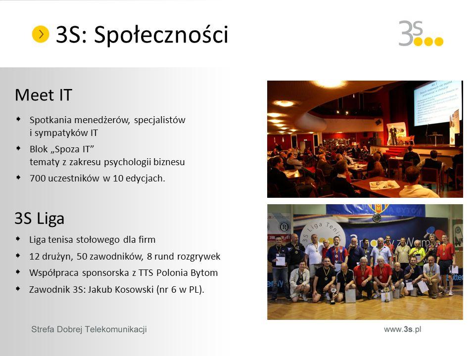 """3S: Społeczności Meet IT  Spotkania menedżerów, specjalistów i sympatyków IT  Blok """"Spoza IT tematy z zakresu psychologii biznesu  700 uczestników w 10 edycjach."""