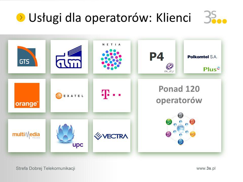 Ponad 120 operatorów Usługi dla operatorów: Klienci
