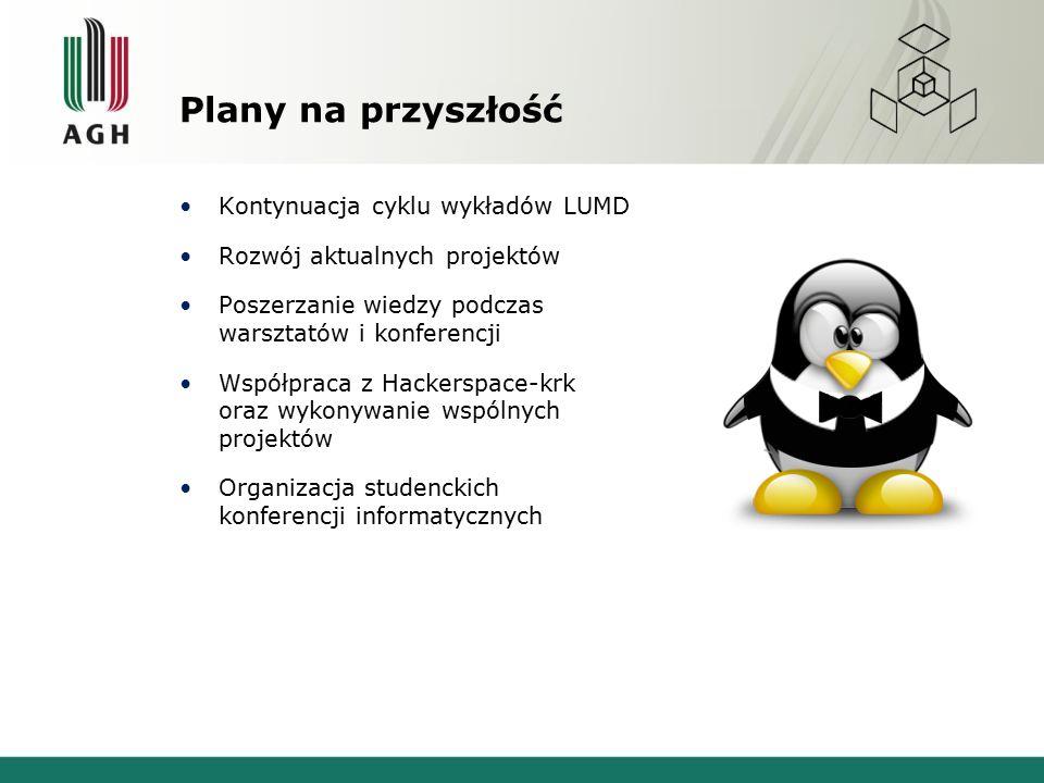 Plany na przyszłość Kontynuacja cyklu wykładów LUMD Rozwój aktualnych projektów Poszerzanie wiedzy podczas warsztatów i konferencji Współpraca z Hackerspace-krk oraz wykonywanie wspólnych projektów Organizacja studenckich konferencji informatycznych