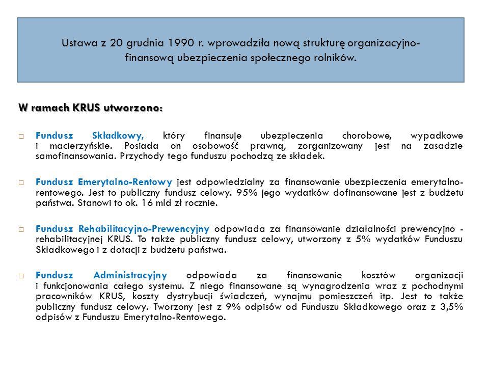 W ramach KRUS utworzono:  Fundusz Składkowy, który finansuje ubezpieczenia chorobowe, wypadkowe i macierzyńskie. Posiada on osobowość prawną, zorgani