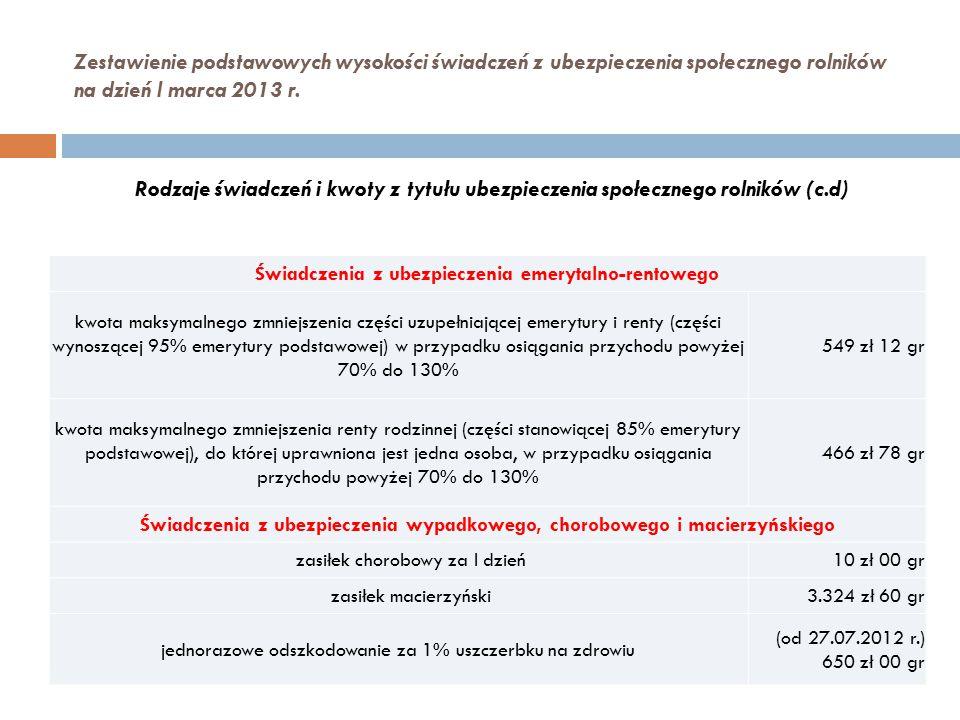 Zestawienie podstawowych wysokości świadczeń z ubezpieczenia społecznego rolników na dzień l marca 2013 r. Rodzaje świadczeń i kwoty z tytułu ubezpiec