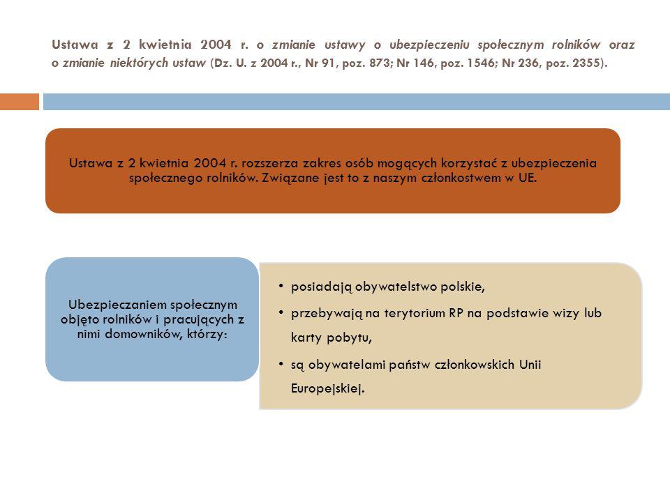 Zmiany wieku emerytalnego Ustawa z 11 maja 2012 r.