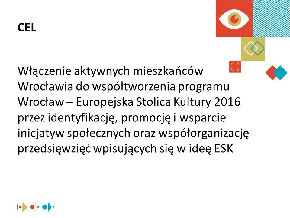 CEL Włączenie aktywnych mieszkańców Wrocławia do współtworzenia programu Wrocław – Europejska Stolica Kultury 2016 przez identyfikację, promocję i wsparcie inicjatyw społecznych oraz współorganizację przedsięwzięć wpisujących się w ideę ESK