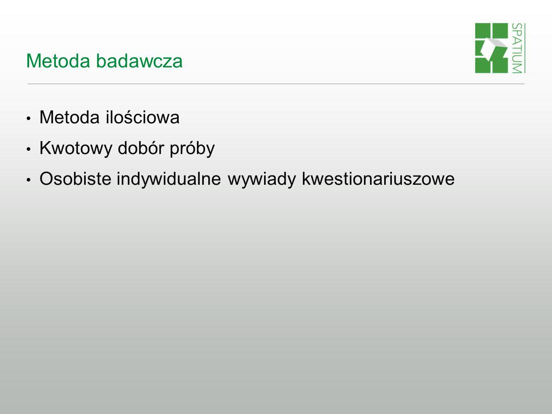 Łódź w oczach respondentów SPATIUM p. Damian Strzałkowski