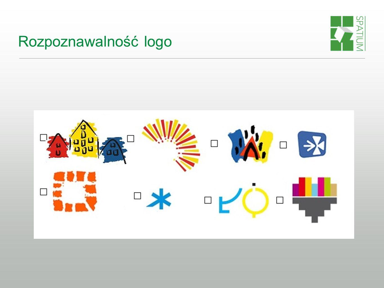 Rozpoznawalność logo