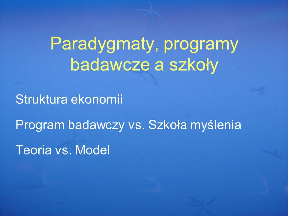 Paradygmaty, programy badawcze a szkoły Struktura ekonomii Program badawczy vs.