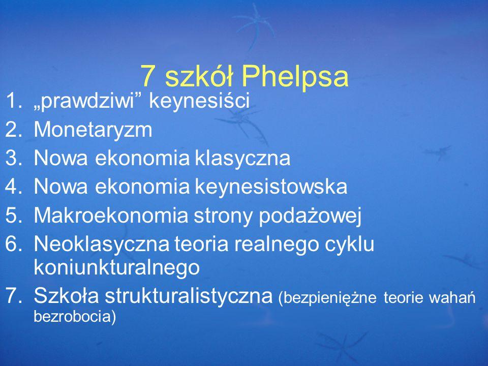 """7 szkół Phelpsa 1.""""prawdziwi keynesiści 2.Monetaryzm 3.Nowa ekonomia klasyczna 4.Nowa ekonomia keynesistowska 5.Makroekonomia strony podażowej 6.Neoklasyczna teoria realnego cyklu koniunkturalnego 7.Szkoła strukturalistyczna (bezpieniężne teorie wahań bezrobocia)"""