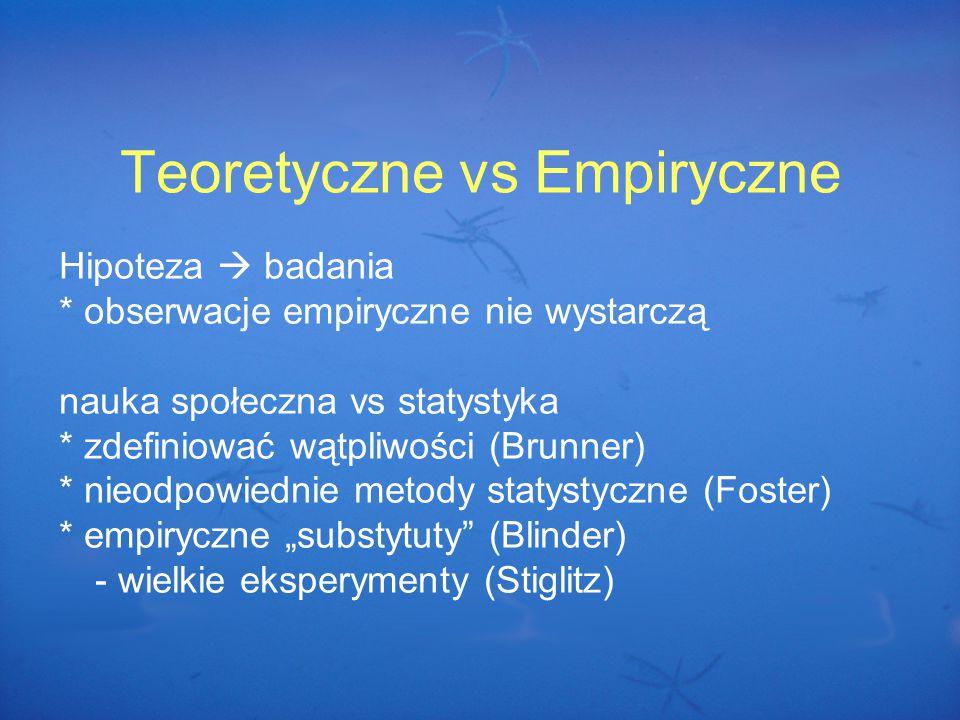 """Teoretyczne vs Empiryczne Hipoteza  badania * obserwacje empiryczne nie wystarczą nauka społeczna vs statystyka * zdefiniować wątpliwości (Brunner) * nieodpowiednie metody statystyczne (Foster) * empiryczne """"substytuty (Blinder) - wielkie eksperymenty (Stiglitz)"""