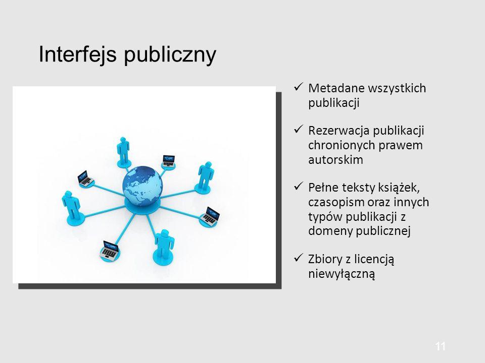 Interfejs publiczny Metadane wszystkich publikacji Rezerwacja publikacji chronionych prawem autorskim Pełne teksty książek, czasopism oraz innych typów publikacji z domeny publicznej Zbiory z licencją niewyłączną 11