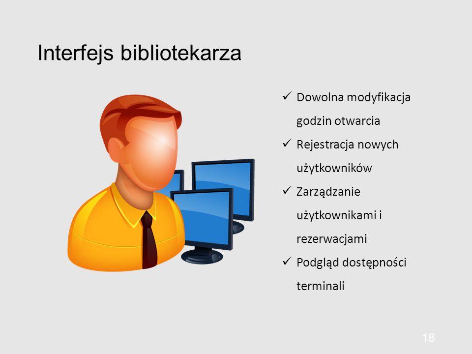 Interfejs bibliotekarza 18 Dowolna modyfikacja godzin otwarcia Rejestracja nowych użytkowników Zarządzanie użytkownikami i rezerwacjami Podgląd dostępności terminali