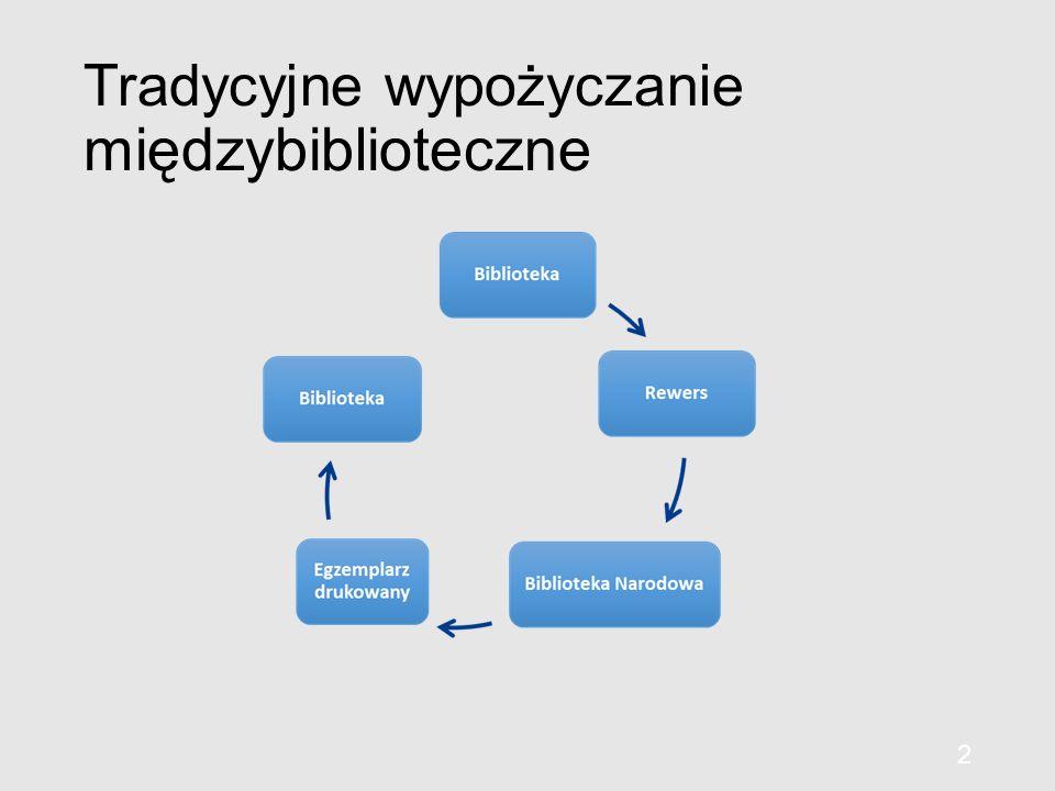 Elektroniczne wypożyczanie międzybiblioteczne 3