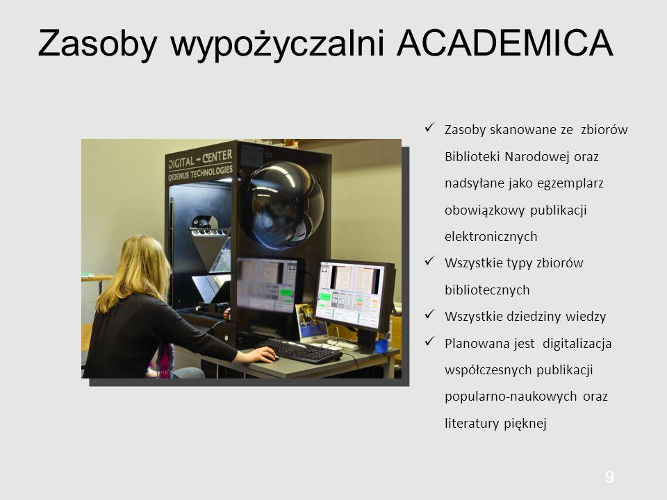 Zasoby wypożyczalni ACADEMICA 9 Zasoby skanowane ze zbiorów Biblioteki Narodowej oraz nadsyłane jako egzemplarz obowiązkowy publikacji elektronicznych Wszystkie typy zbiorów bibliotecznych Wszystkie dziedziny wiedzy Planowana jest digitalizacja współczesnych publikacji popularno-naukowych oraz literatury pięknej