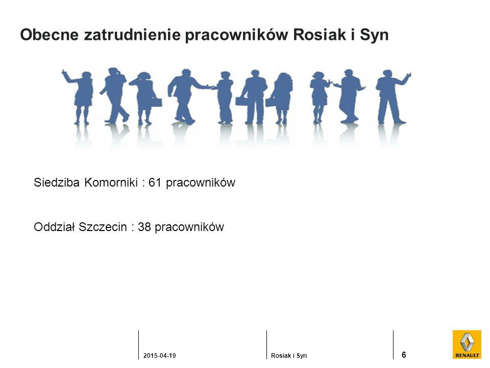 Obecne zatrudnienie pracowników Rosiak i Syn 6 2015-04-19Rosiak i Syn Siedziba Komorniki : 61 pracowników Oddział Szczecin : 38 pracowników