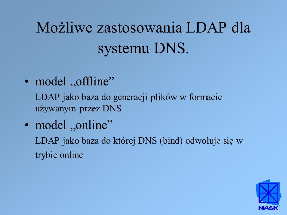 """Możliwe zastosowania LDAP dla systemu DNS. model """"offline"""" LDAP jako baza do generacji plików w formacie używanym przez DNS model """"online"""" LDAP jako b"""