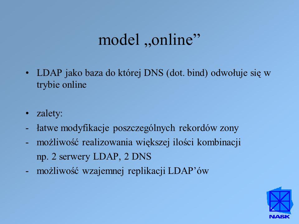 """model """"online"""" LDAP jako baza do której DNS (dot. bind) odwołuje się w trybie online zalety: -łatwe modyfikacje poszczególnych rekordów zony -możliwoś"""
