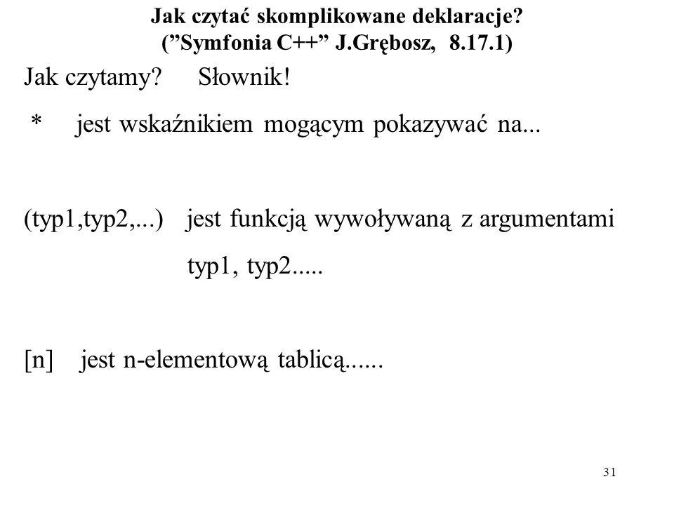 """31 Jak czytać skomplikowane deklaracje? (""""Symfonia C++"""" J.Grębosz, 8.17.1) Jak czytamy? Słownik! * jest wskaźnikiem mogącym pokazywać na... (typ1,typ2"""