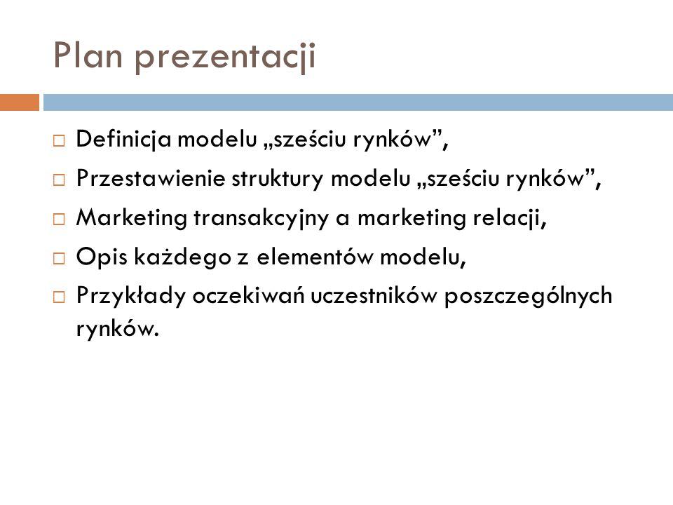 """Plan prezentacji  Definicja modelu """"sześciu rynków"""",  Przestawienie struktury modelu """"sześciu rynków"""",  Marketing transakcyjny a marketing relacji,"""