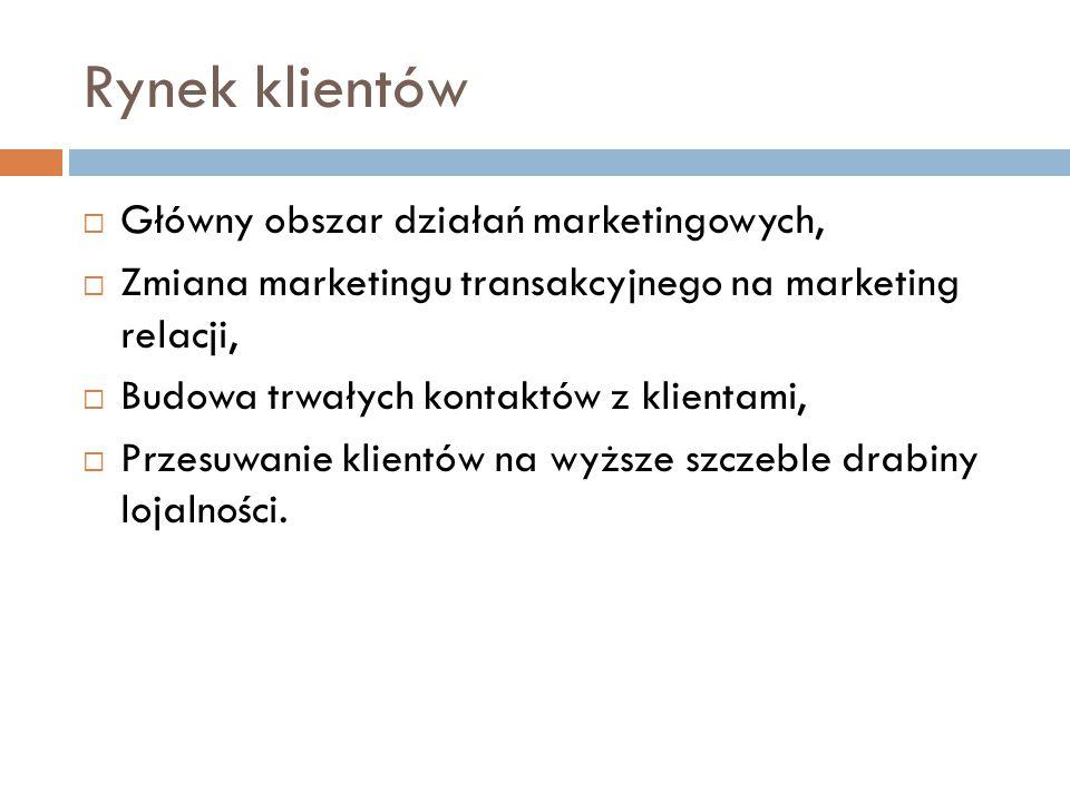 Rynek klientów  Główny obszar działań marketingowych,  Zmiana marketingu transakcyjnego na marketing relacji,  Budowa trwałych kontaktów z klientam